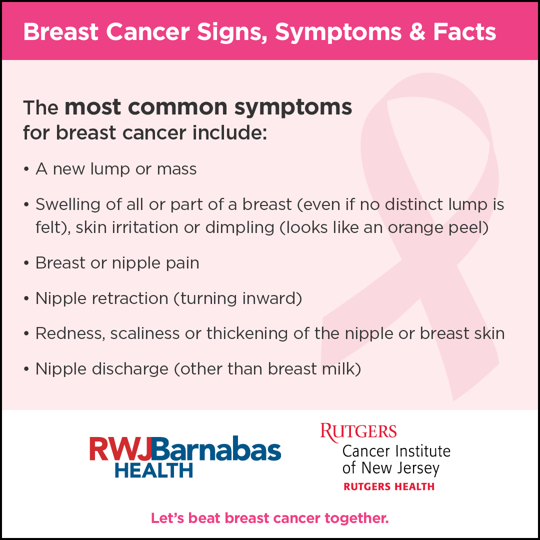 breast cancer facts images