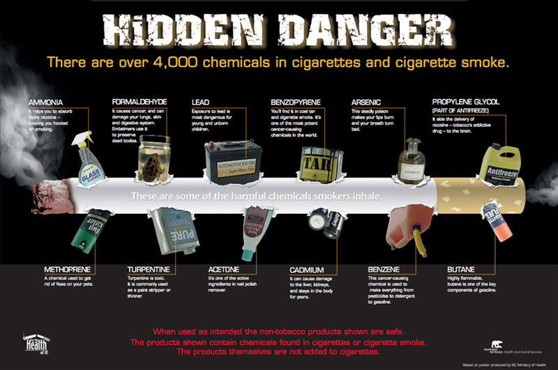 Hidden Danger: 4,000 chemicals in cigarettes and cigarette smoke